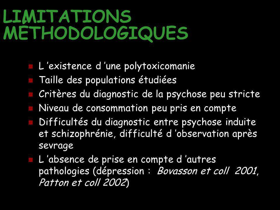 LIMITATIONS MÉTHODOLOGIQUES