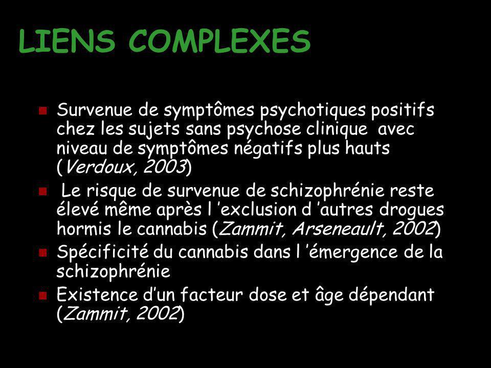 LIENS COMPLEXES