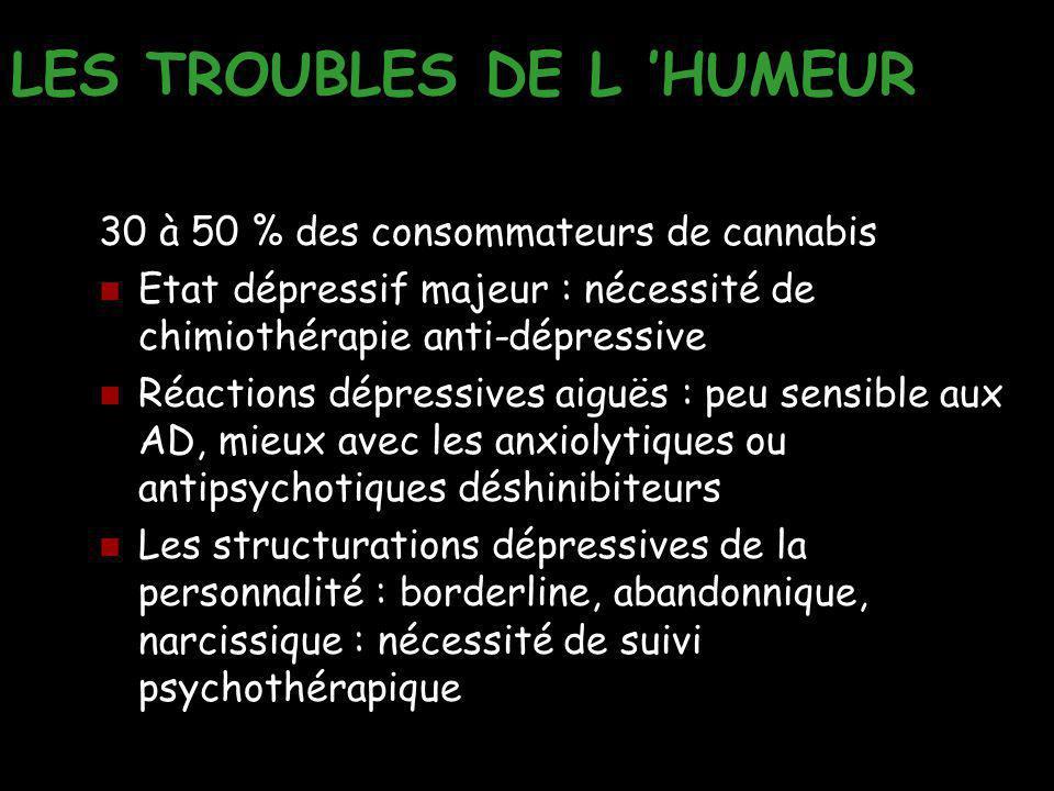 LES TROUBLES DE L 'HUMEUR
