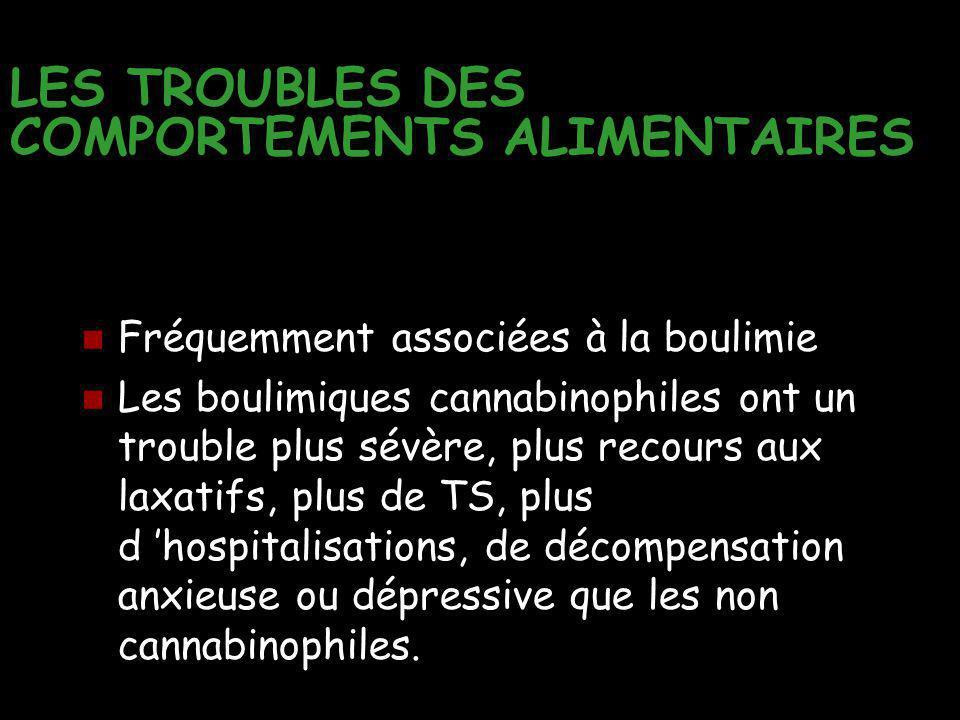 LES TROUBLES DES COMPORTEMENTS ALIMENTAIRES