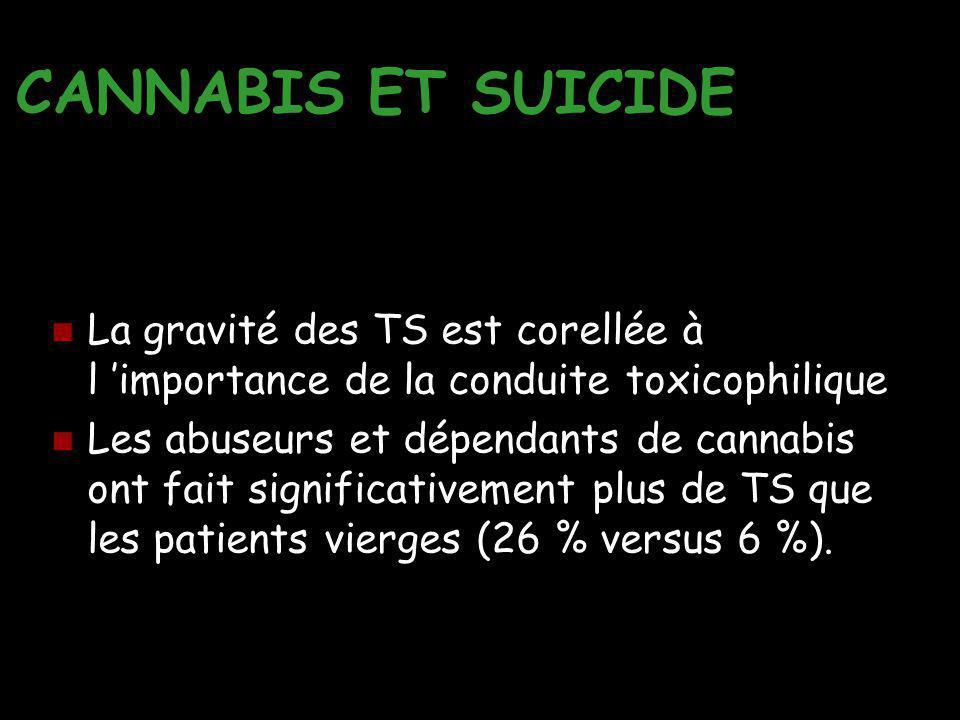 CANNABIS ET SUICIDE La gravité des TS est corellée à l 'importance de la conduite toxicophilique.