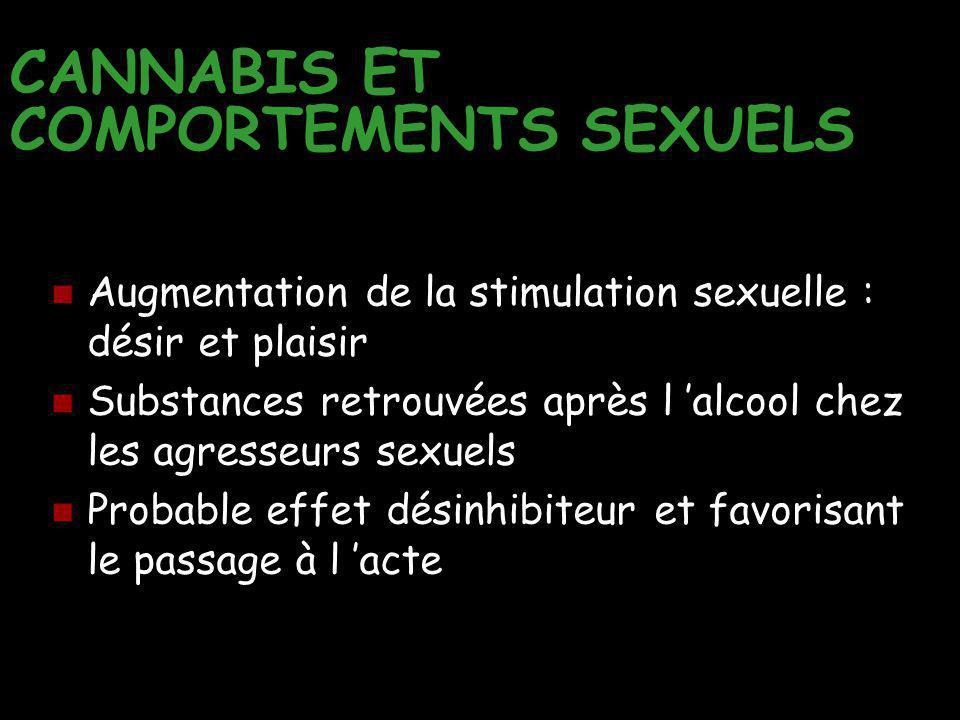 CANNABIS ET COMPORTEMENTS SEXUELS