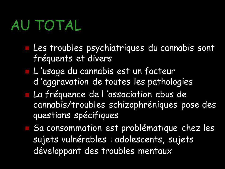 AU TOTAL Les troubles psychiatriques du cannabis sont fréquents et divers.