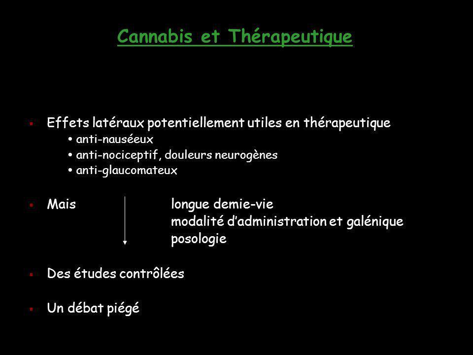 Cannabis et Thérapeutique