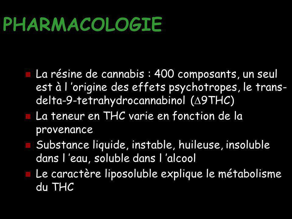 PHARMACOLOGIE La résine de cannabis : 400 composants, un seul est à l 'origine des effets psychotropes, le trans-delta-9-tetrahydrocannabinol (9THC)