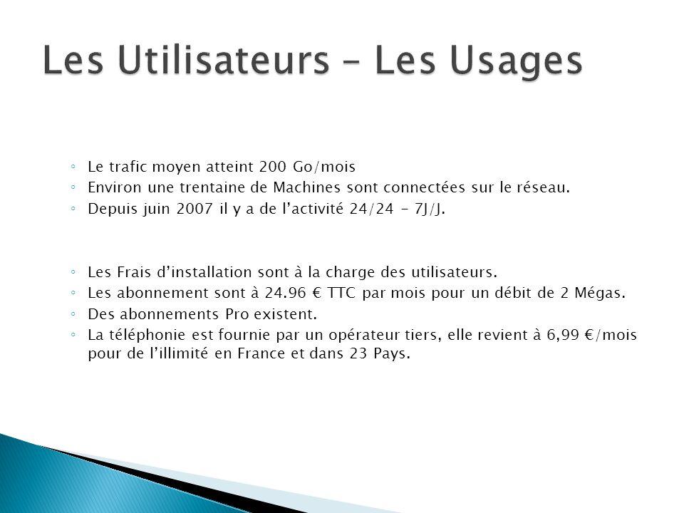 Les Utilisateurs – Les Usages