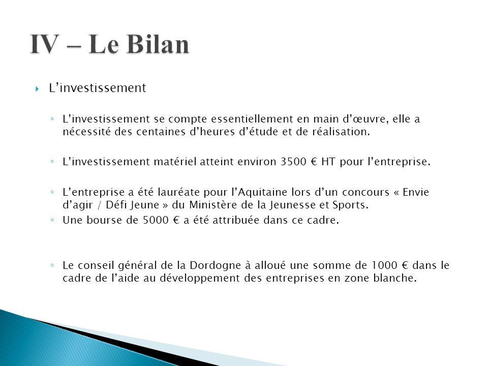 IV – Le Bilan L'investissement
