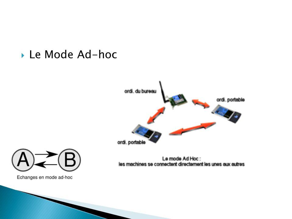 Le Mode Ad-hoc