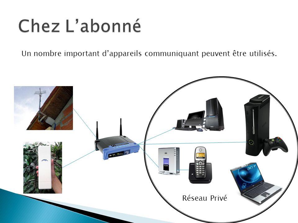 Chez L'abonné Un nombre important d'appareils communiquant peuvent être utilisés. Réseau Privé
