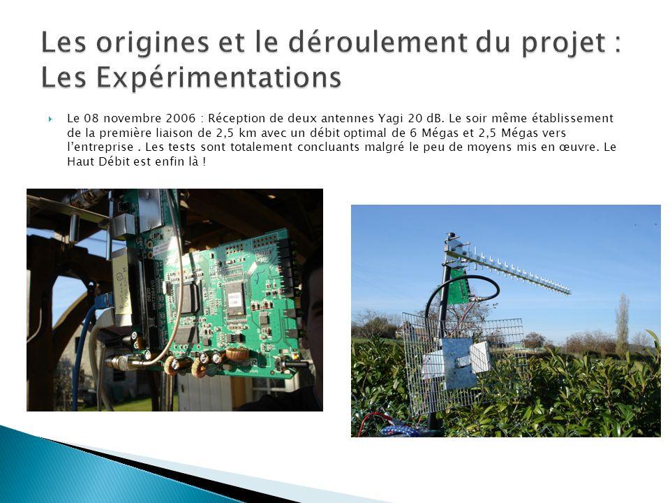 Les origines et le déroulement du projet : Les Expérimentations