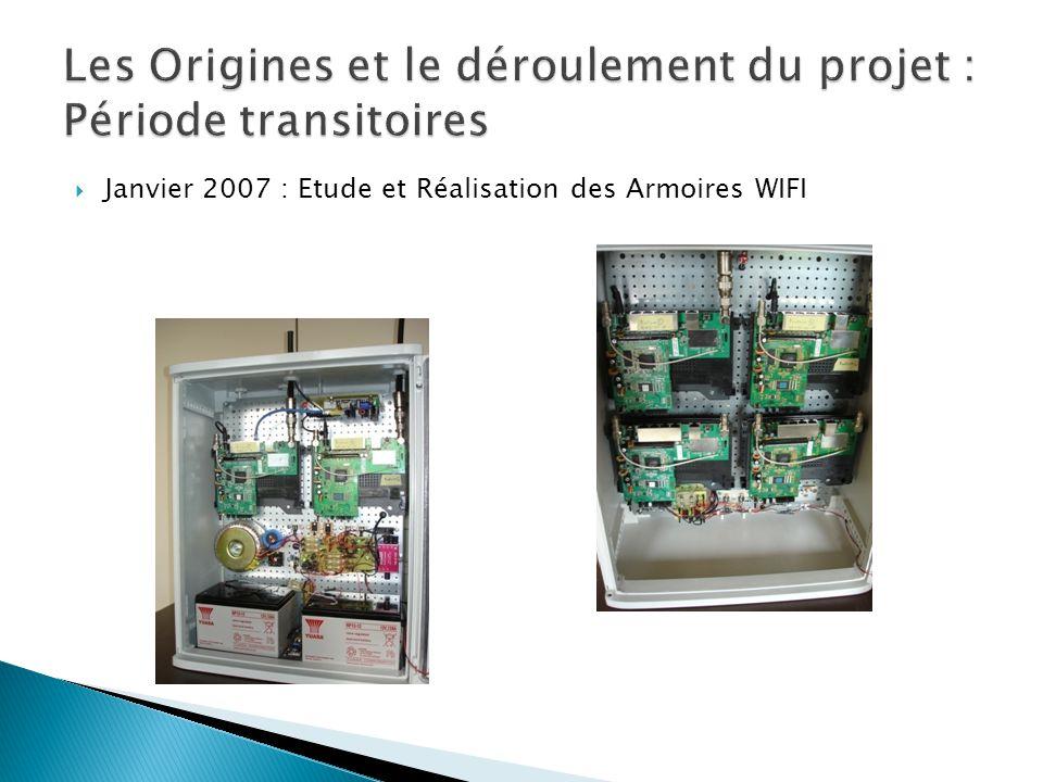Les Origines et le déroulement du projet : Période transitoires