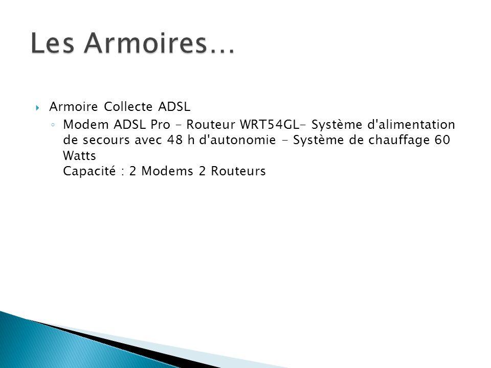Les Armoires… Armoire Collecte ADSL