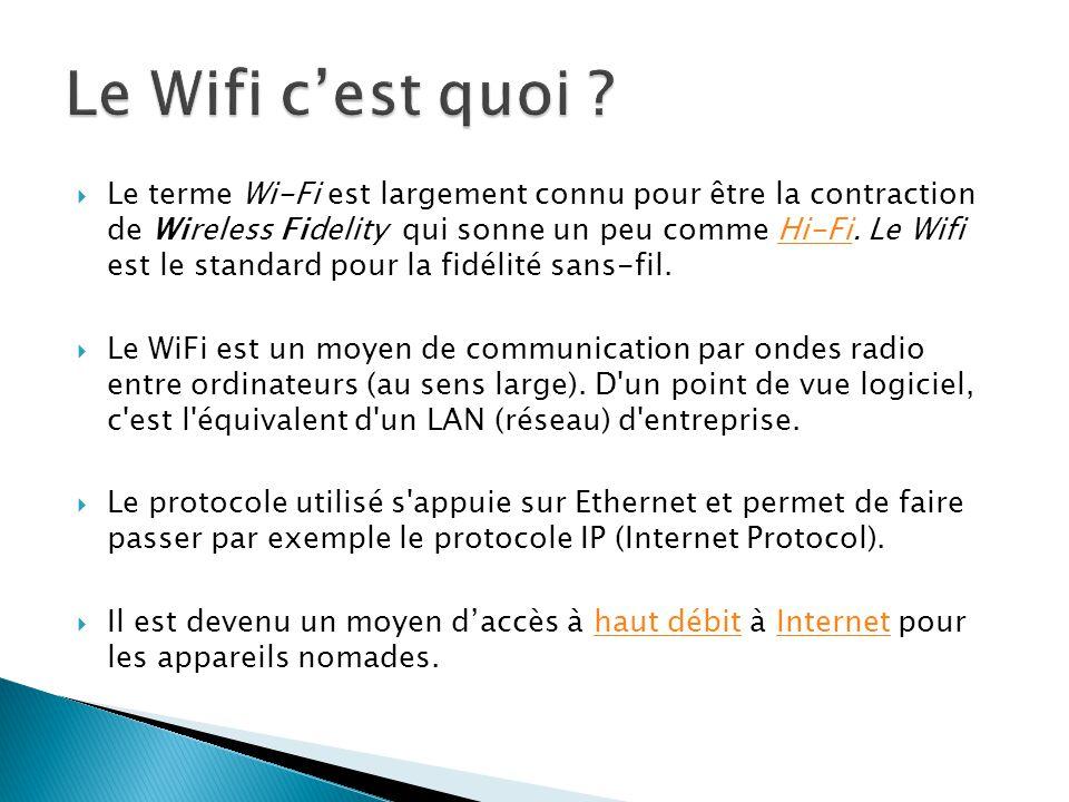 Le Wifi c'est quoi