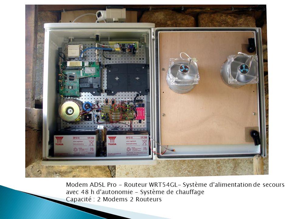 Modem ADSL Pro - Routeur WRT54GL- Système d alimentation de secours