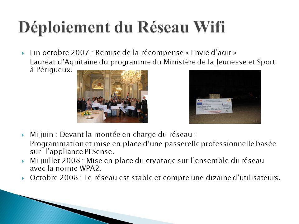 Déploiement du Réseau Wifi