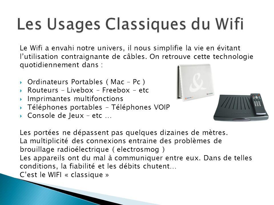 Les Usages Classiques du Wifi