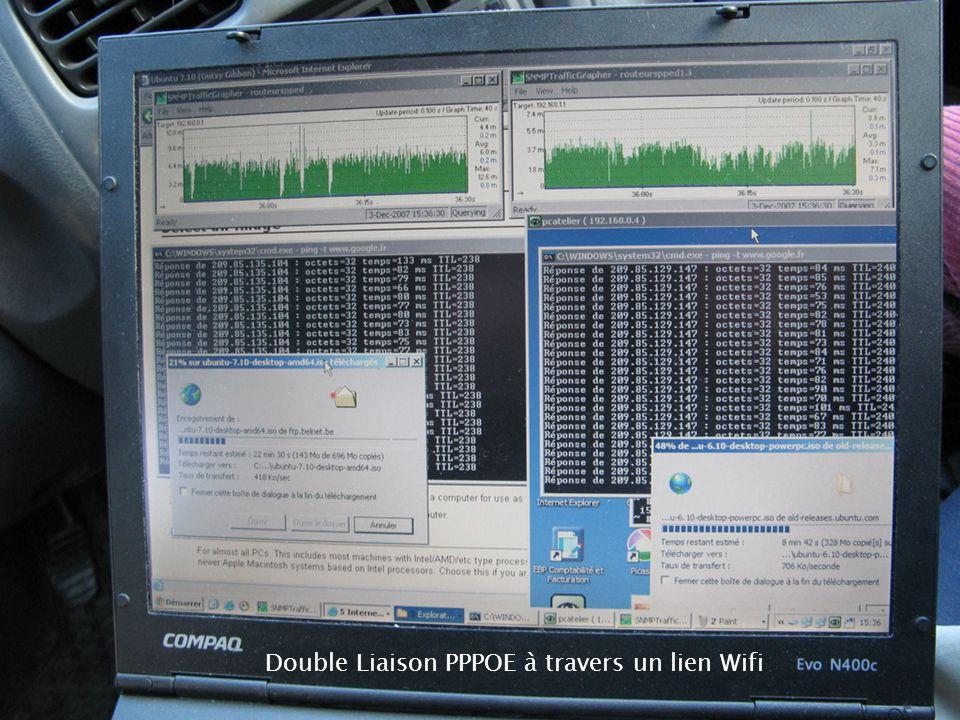 Double Liaison PPPOE à travers un lien Wifi