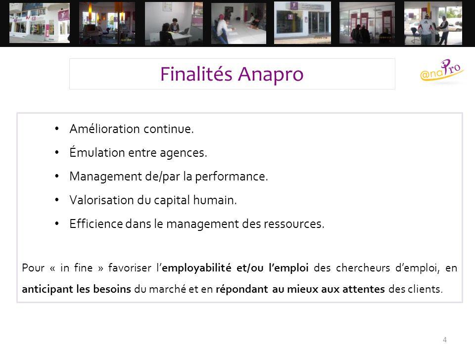Finalités Anapro Amélioration continue. Émulation entre agences.