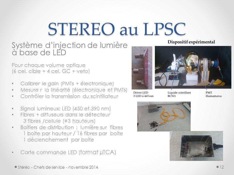 STEREO au LPSC Système d'injection de lumière à base de LED