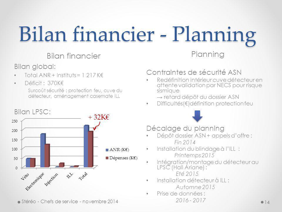 Bilan financier - Planning