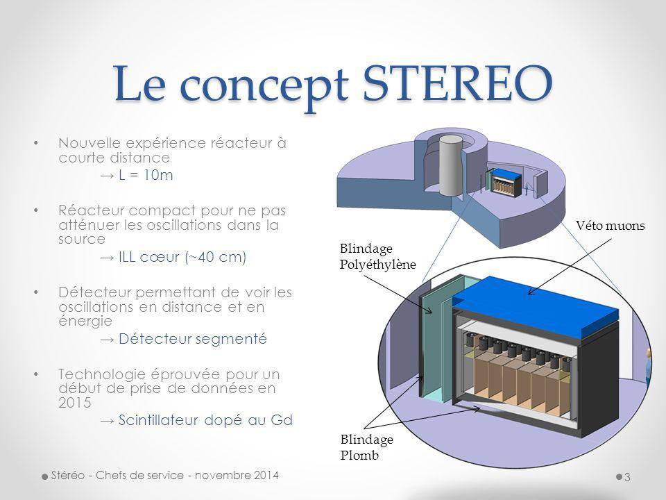 Le concept STEREO Nouvelle expérience réacteur à courte distance