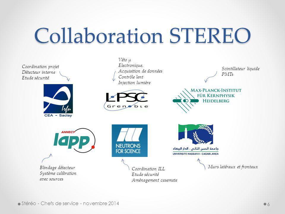 Collaboration STEREO Véto µ Electronique, Acquisition de données