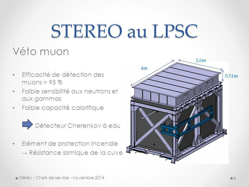 STEREO au LPSC Véto muon Efficacité de détection des muons > 95 %