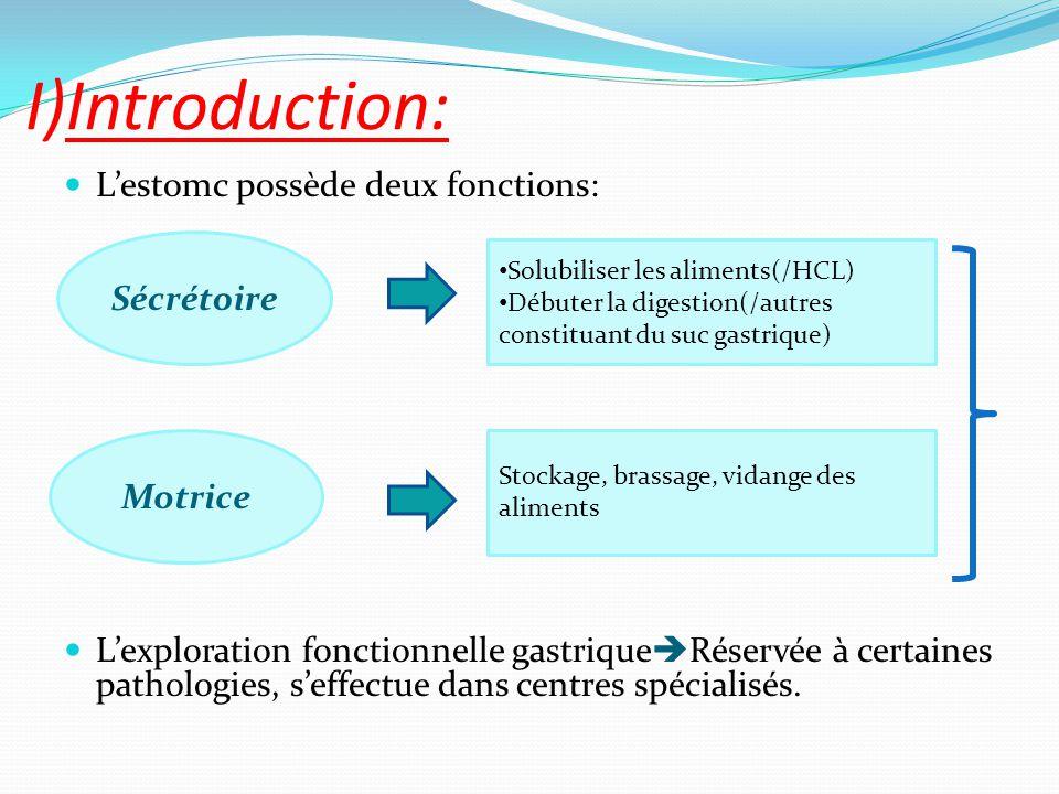 I)Introduction: L'estomc possède deux fonctions: Sécrétoire