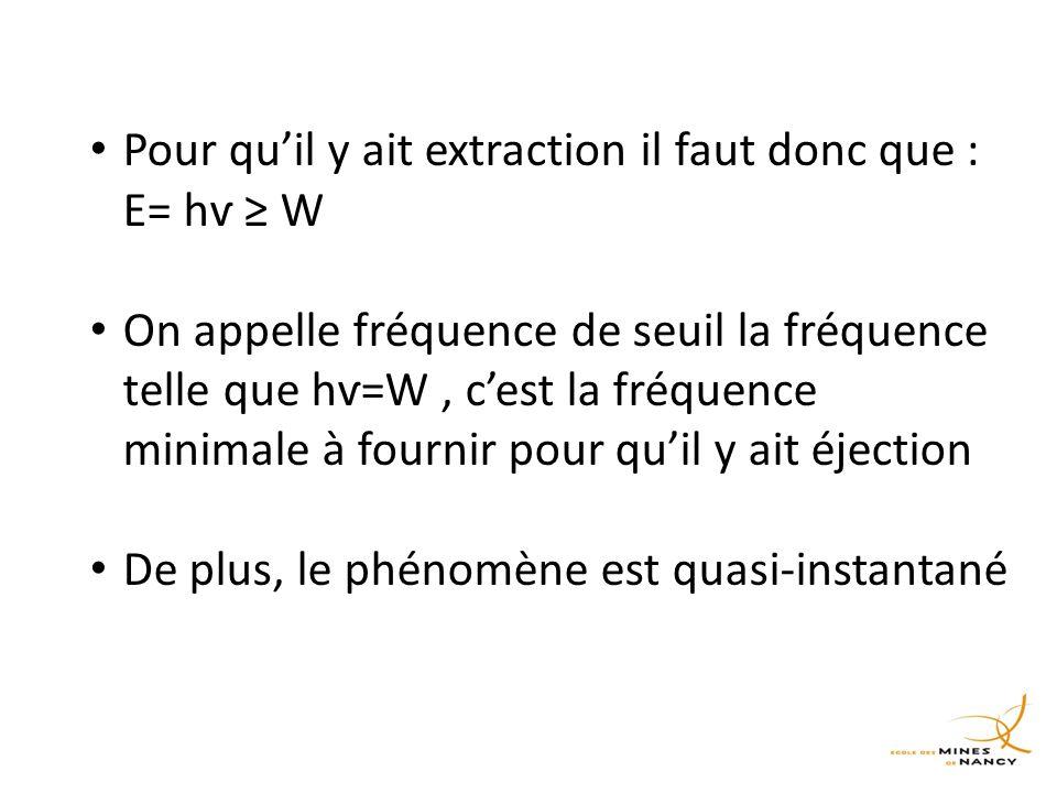 Pour qu'il y ait extraction il faut donc que : E= hѵ ≥ W