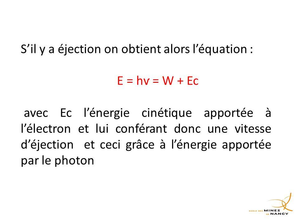 S'il y a éjection on obtient alors l'équation :