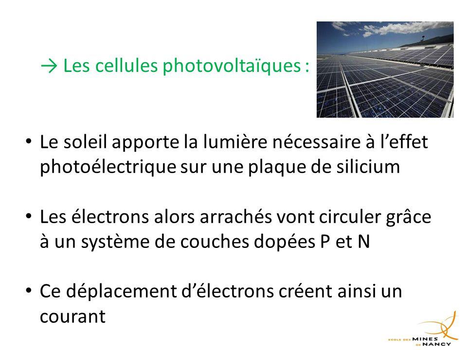→ Les cellules photovoltaïques :
