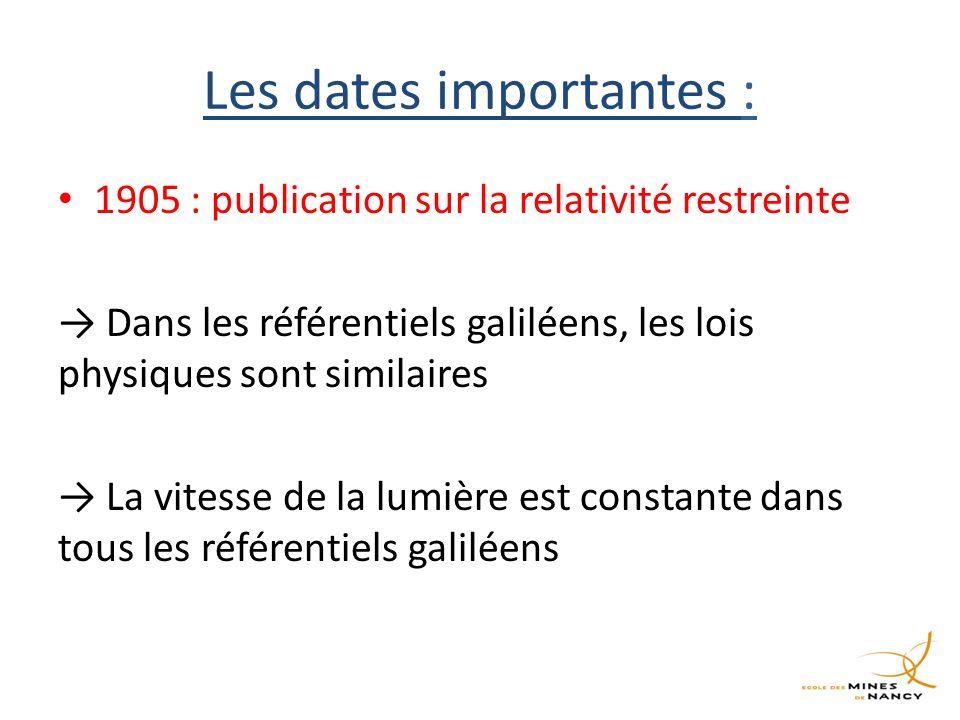 Les dates importantes :