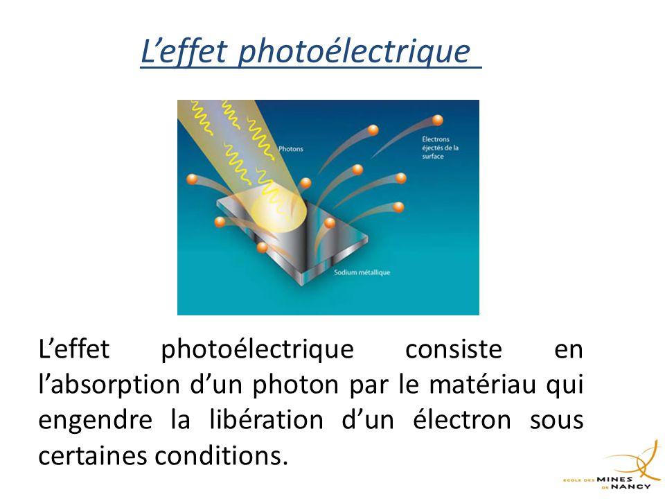 L'effet photoélectrique