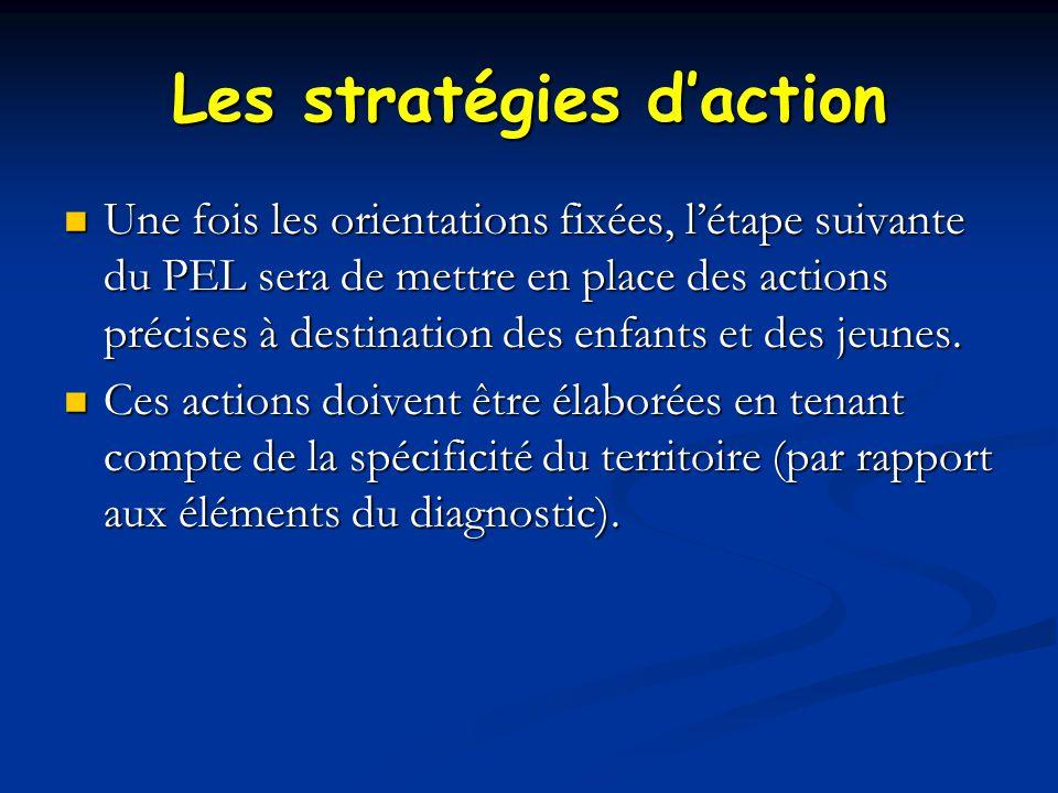 Les stratégies d'action