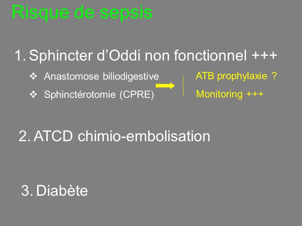 Risque de sepsis Sphincter d'Oddi non fonctionnel +++