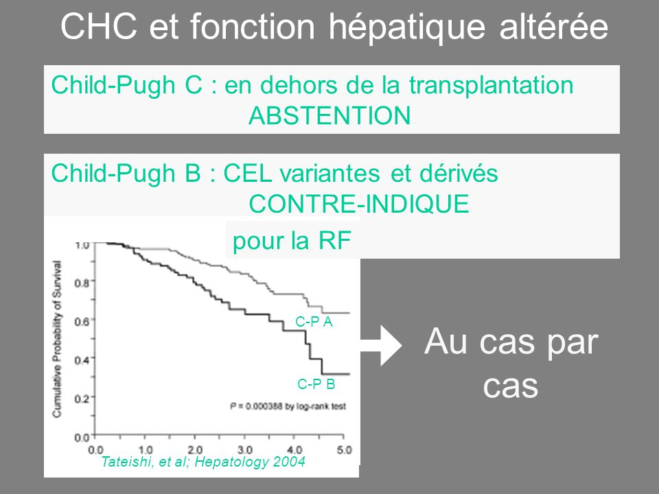 CHC et fonction hépatique altérée
