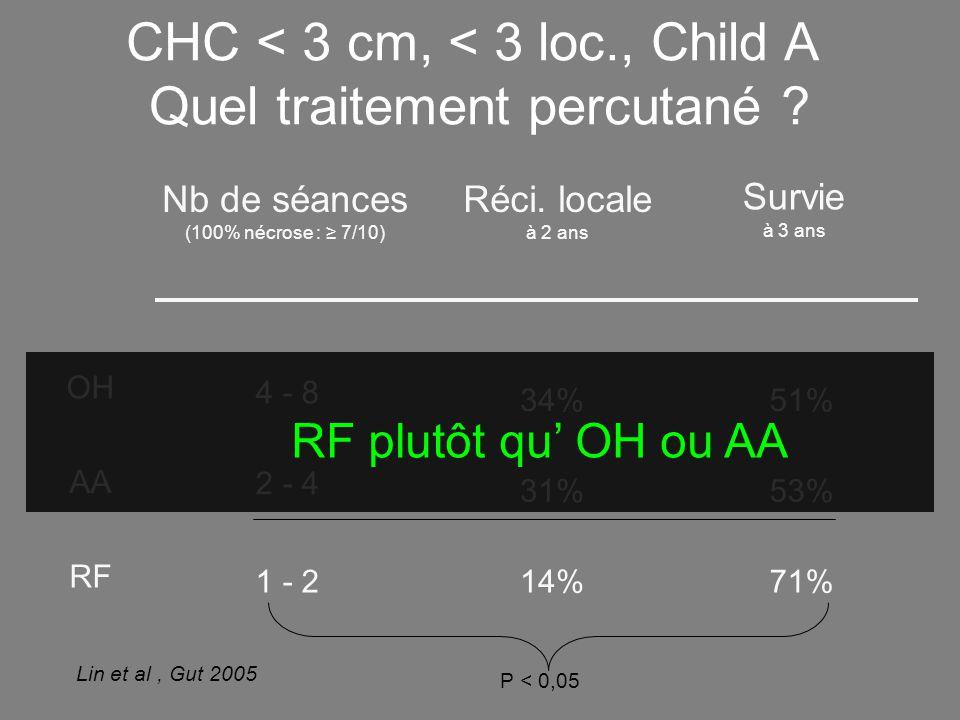 CHC < 3 cm, < 3 loc., Child A Quel traitement percutané