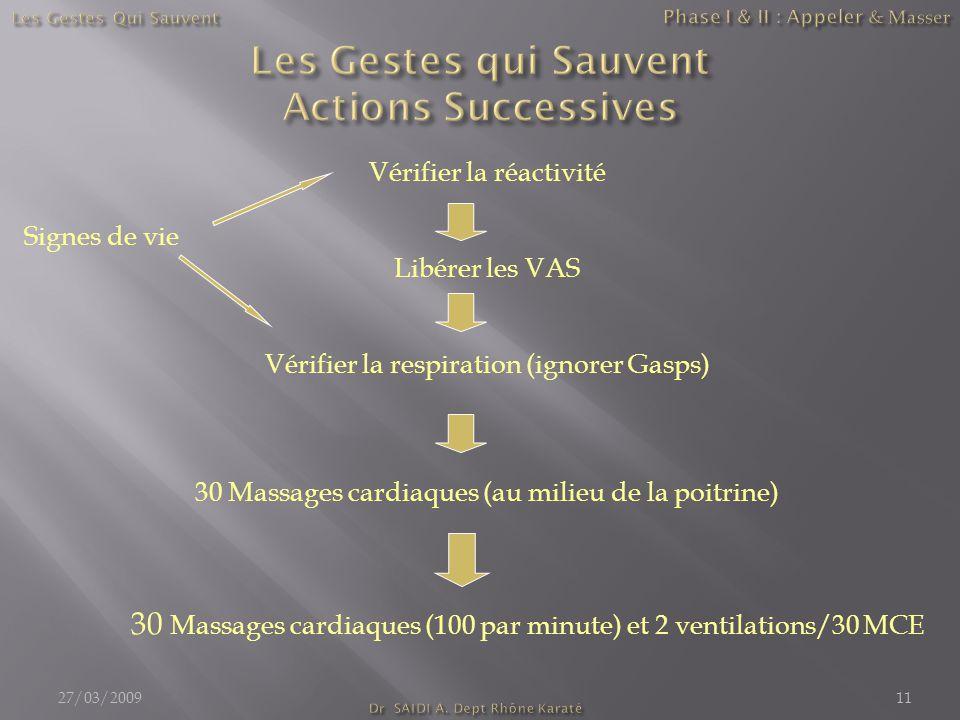 Les Gestes qui Sauvent Actions Successives
