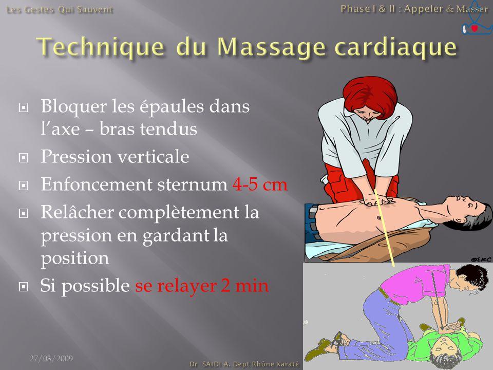 Technique du Massage cardiaque