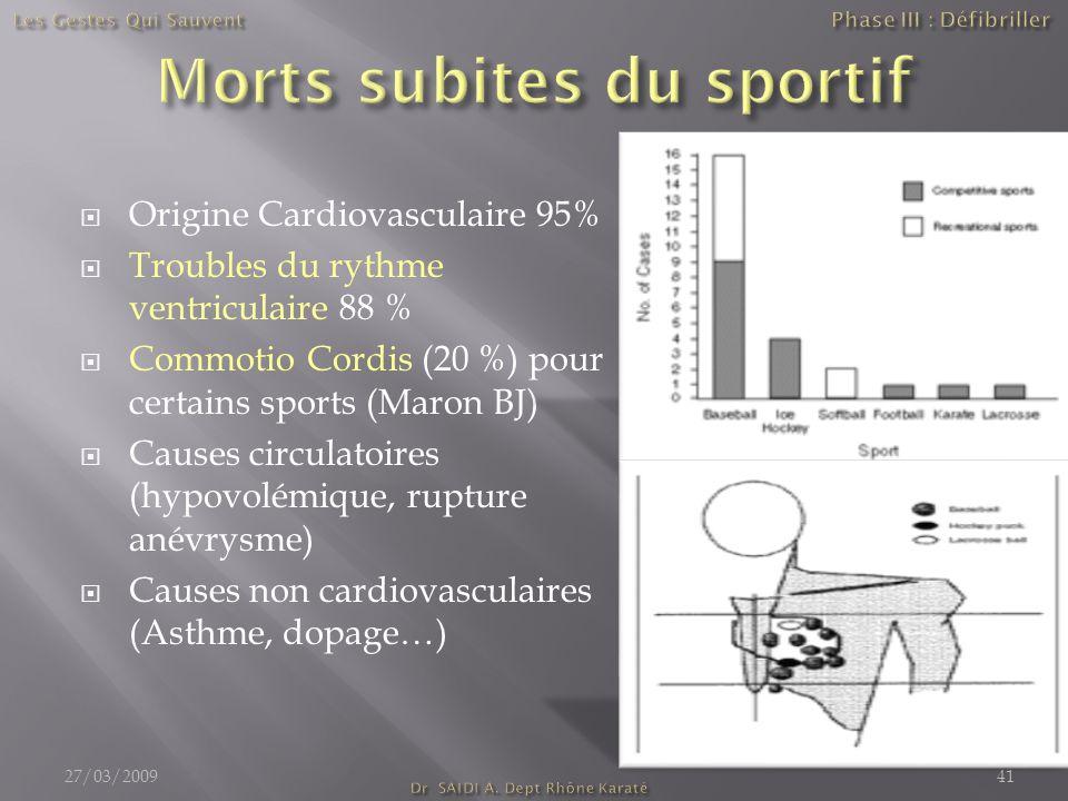 Morts subites du sportif