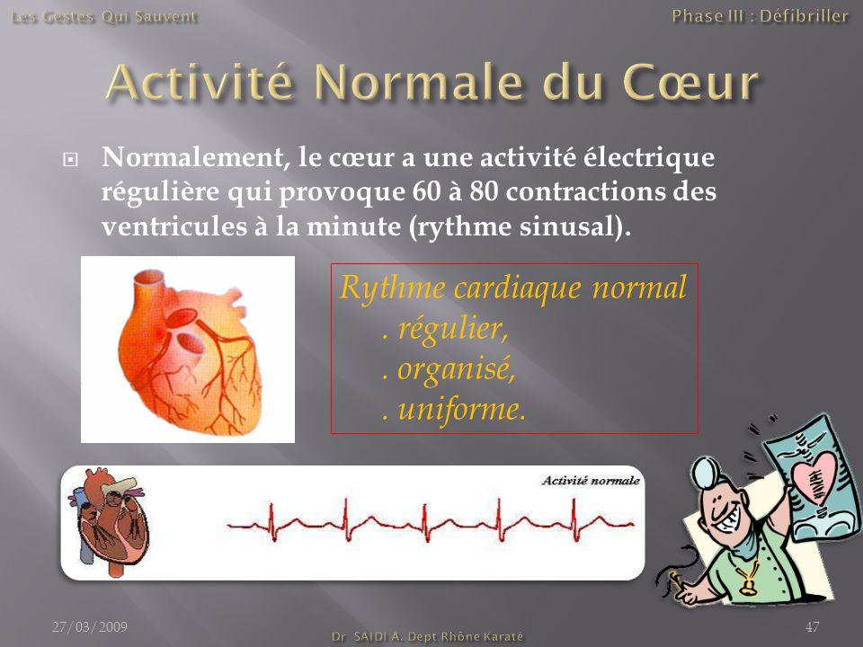Activité Normale du Cœur