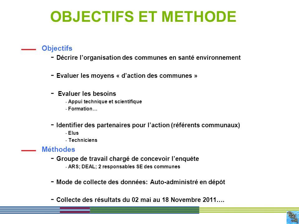 OBJECTIFS ET METHODE Objectifs Méthodes
