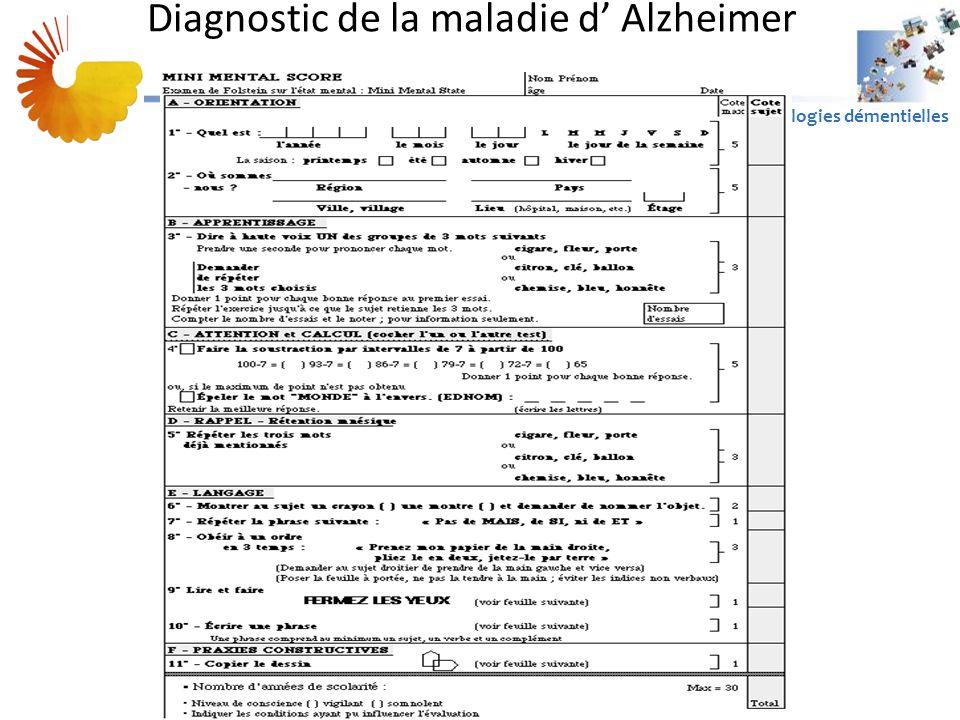 Diagnostic de la maladie d' Alzheimer