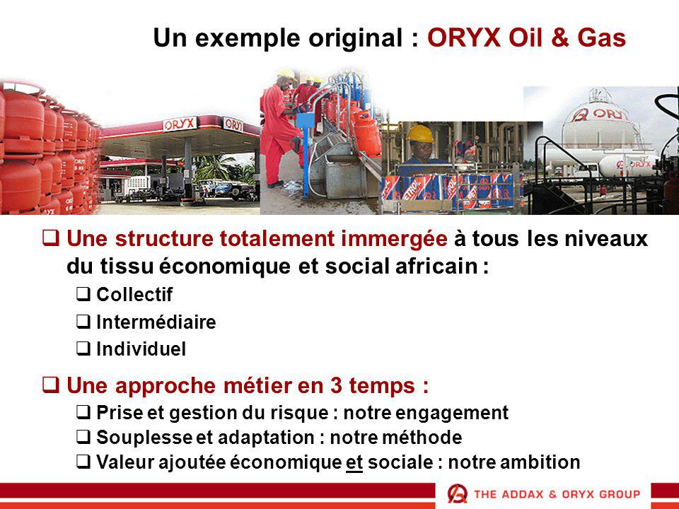 Un exemple original : ORYX Oil & Gas