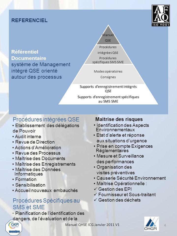 Procédures intégrées QSE