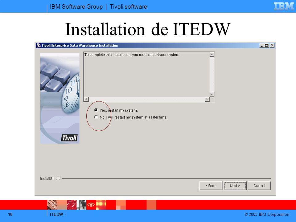 Installation de ITEDW Attendre que l'aide en ligne de PS soit complètement créée (activité cpu retourne à 2%)