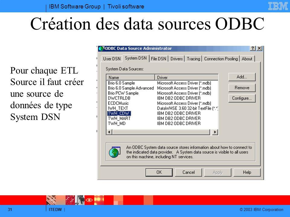 Création des data sources ODBC