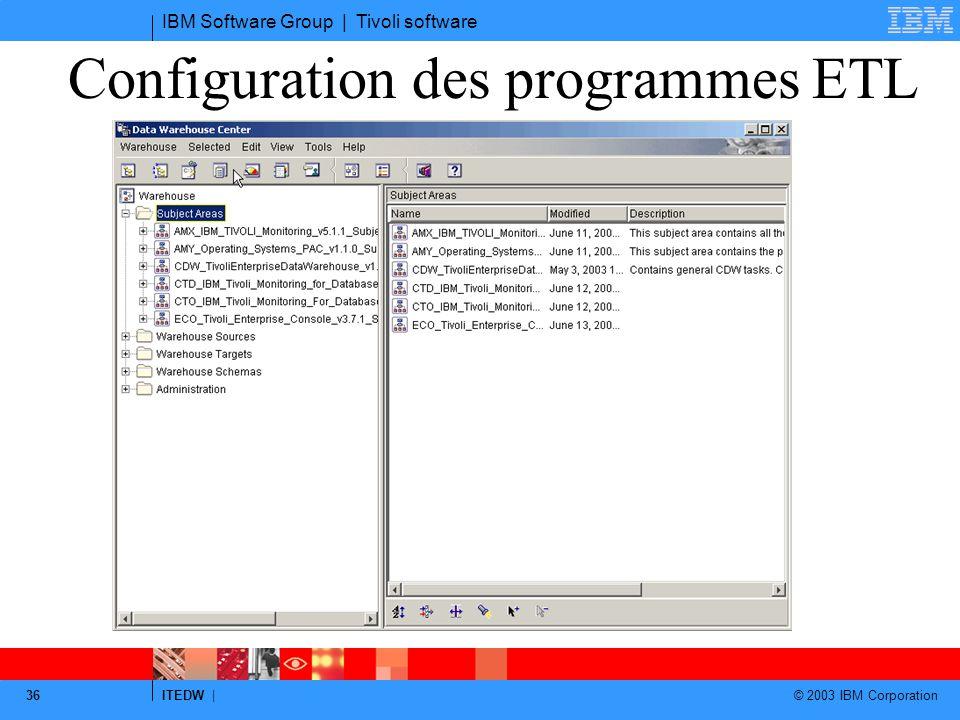 Configuration des programmes ETL
