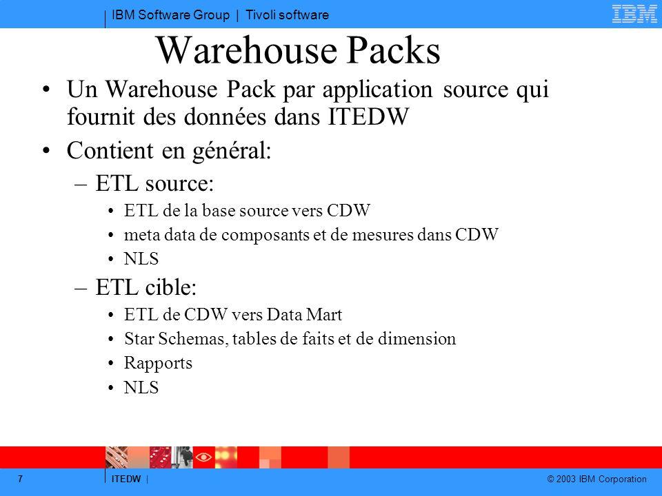 Warehouse Packs Un Warehouse Pack par application source qui fournit des données dans ITEDW. Contient en général: