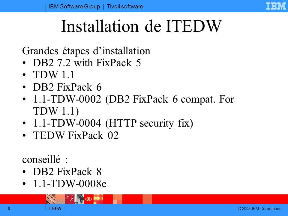 Installation de ITEDW Grandes étapes d'installation